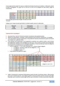 logigramme concours IFSI