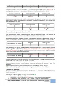 proportionnalité concours IFSI