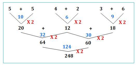 test de logique gratuit pdf