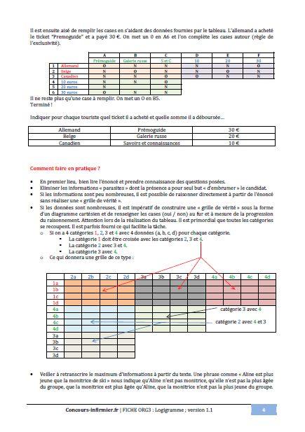 Concours Infirmier Tests Psychotechniques Concours Infirmier