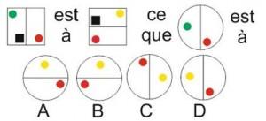 tests psychotechniques gratuits concours infirmier analogie graphique 9