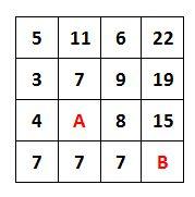 tests psychotechniques gratuits concours infirmier carré logique 1