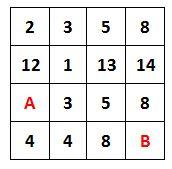 test psychotechnique concours infirmier carré logique 3