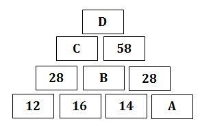 test psychotechnique concours infirmier carré logique 6